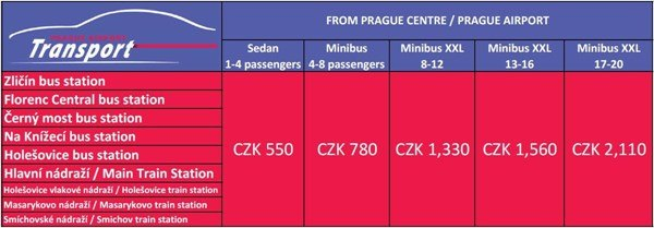 Transfers Prague Stations